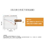 糖化と老化・肌老化。米ぬかの意外な効果とは
